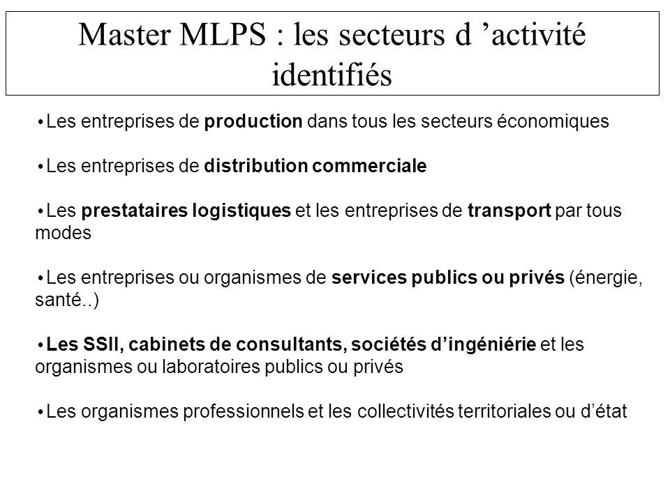 Master MLPS : les secteurs d activité identifiés Les entreprises de production dans tous les secteurs économiques Les entreprises de distribution comm