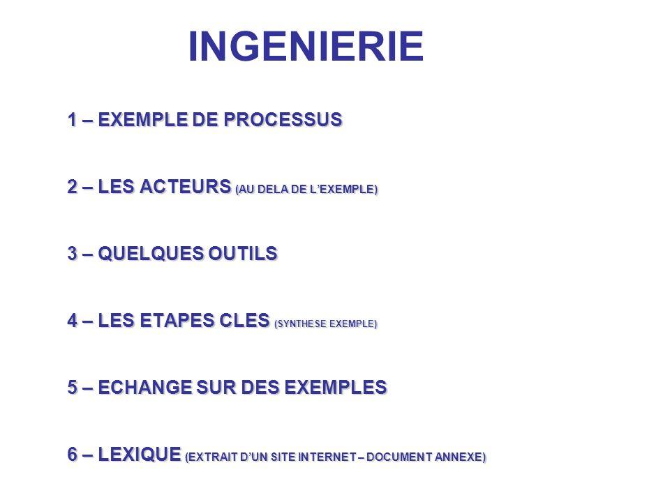 INGENIERIE 1 – EXEMPLE DE PROCESSUS 2 – LES ACTEURS (AU DELA DE LEXEMPLE) 3 – QUELQUES OUTILS 4 – LES ETAPES CLES (SYNTHESE EXEMPLE) 5 – ECHANGE SUR D