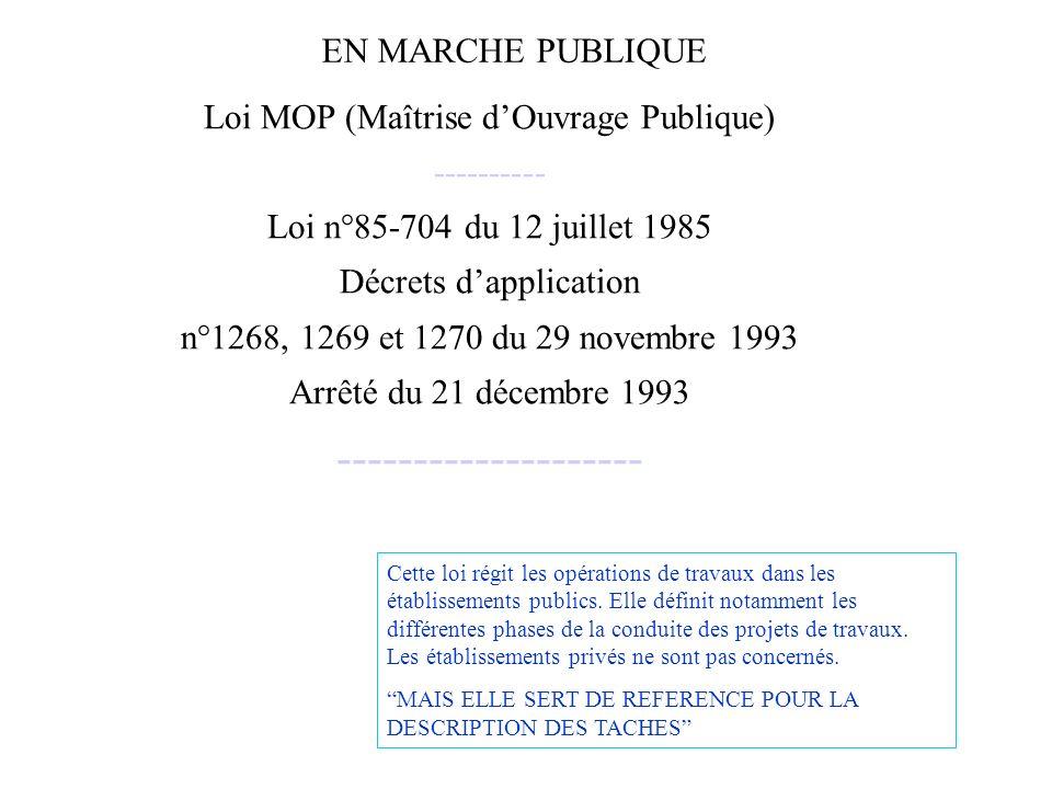 Loi MOP (Maîtrise dOuvrage Publique) ---------- Loi n°85-704 du 12 juillet 1985 Décrets dapplication n°1268, 1269 et 1270 du 29 novembre 1993 Arrêté d