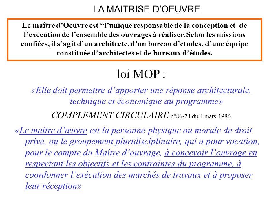 loi MOP : «Elle doit permettre dapporter une réponse architecturale, technique et économique au programme» COMPLEMENT CIRCULAIRE n°86-24 du 4 mars 198