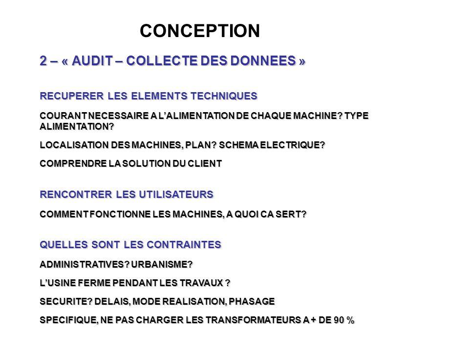 CONCEPTION 2 – « AUDIT – COLLECTE DES DONNEES » RECUPERER LES ELEMENTS TECHNIQUES COURANT NECESSAIRE A LALIMENTATION DE CHAQUE MACHINE? TYPE ALIMENTAT