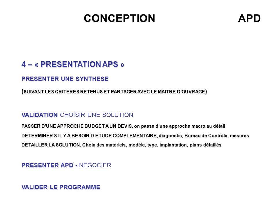 CONCEPTION 4 – « PRESENTATION APS » PRESENTER UNE SYNTHESE ( SUIVANT LES CRITERES RETENUS ET PARTAGER AVEC LE MAITRE DOUVRAGE ) VALIDATION VALIDATION