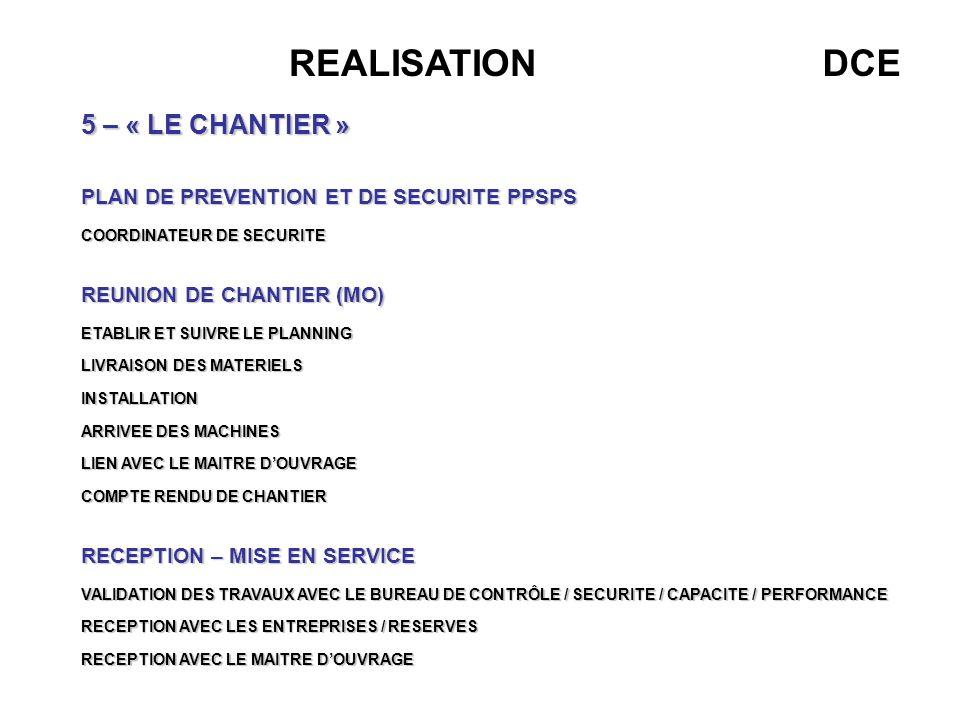 REALISATION 5 – « LE CHANTIER » PLAN DE PREVENTION ET DE SECURITE PPSPS COORDINATEUR DE SECURITE REUNION DE CHANTIER (MO) ETABLIR ET SUIVRE LE PLANNIN