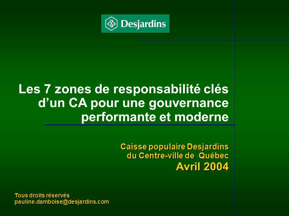 Les 7 zones de responsabilité clés dun CA pour une gouvernance performante et moderne Caisse populaire Desjardins du Centre-ville de Québec Avril 2004 Tous droits réservés pauline.damboise@desjardins.com