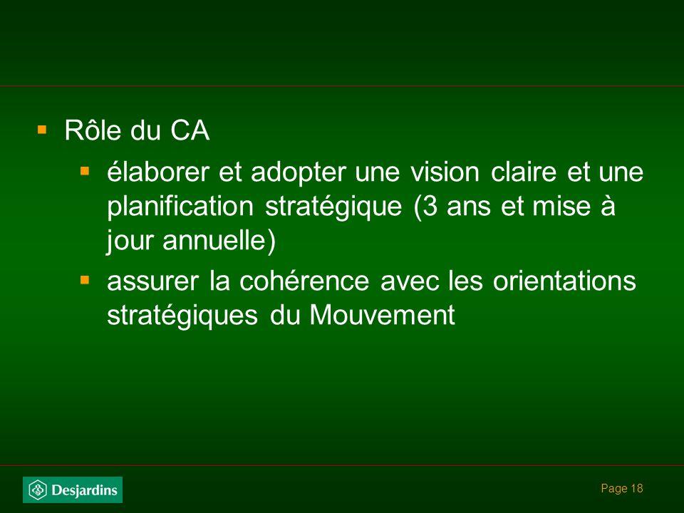 Page 17 2- Gestion stratégique Vise : la réalisation de la mission réponse aux besoins des membres, clients et collectivités on veut faire mieux que l