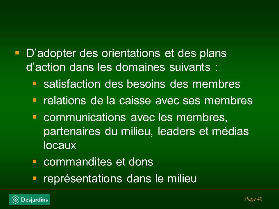 Page 39 6- Relations avec les membres et le milieu et communication stratégique Implique pour le CA : de sassurer que la caisse répond aux besoins de