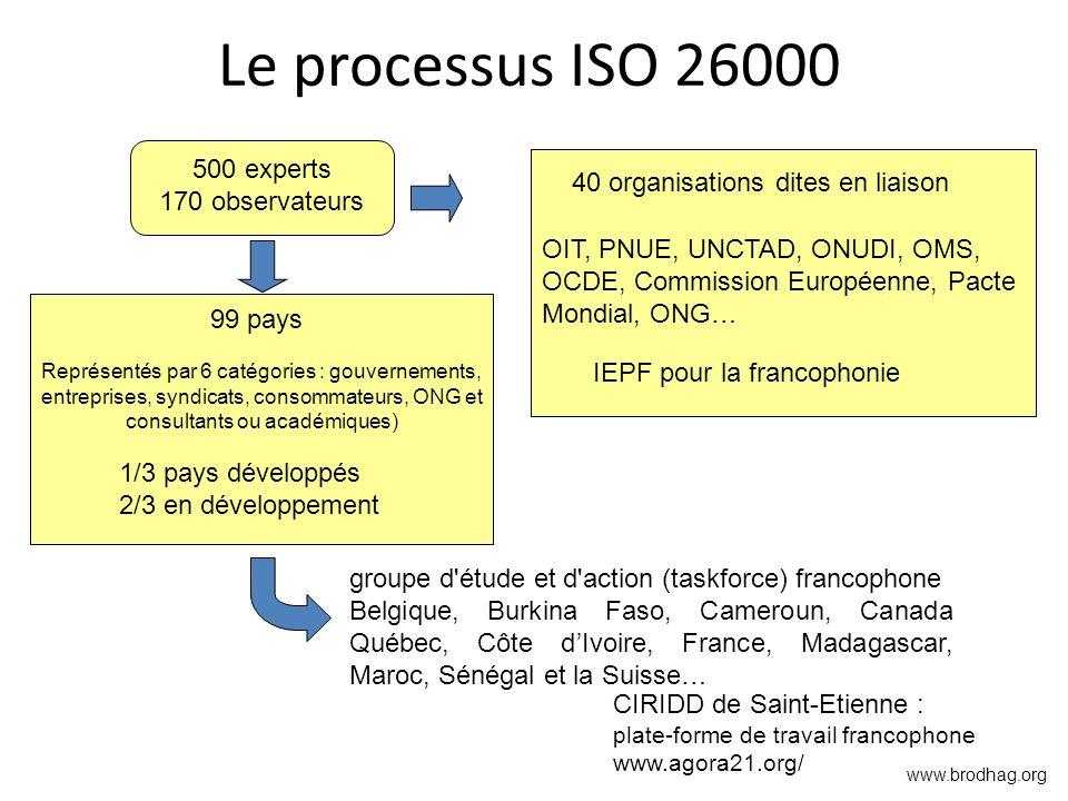 Le processus ISO 26000 500 experts 170 observateurs 99 pays 1/3 pays développés 2/3 en développement Représentés par 6 catégories : gouvernements, ent