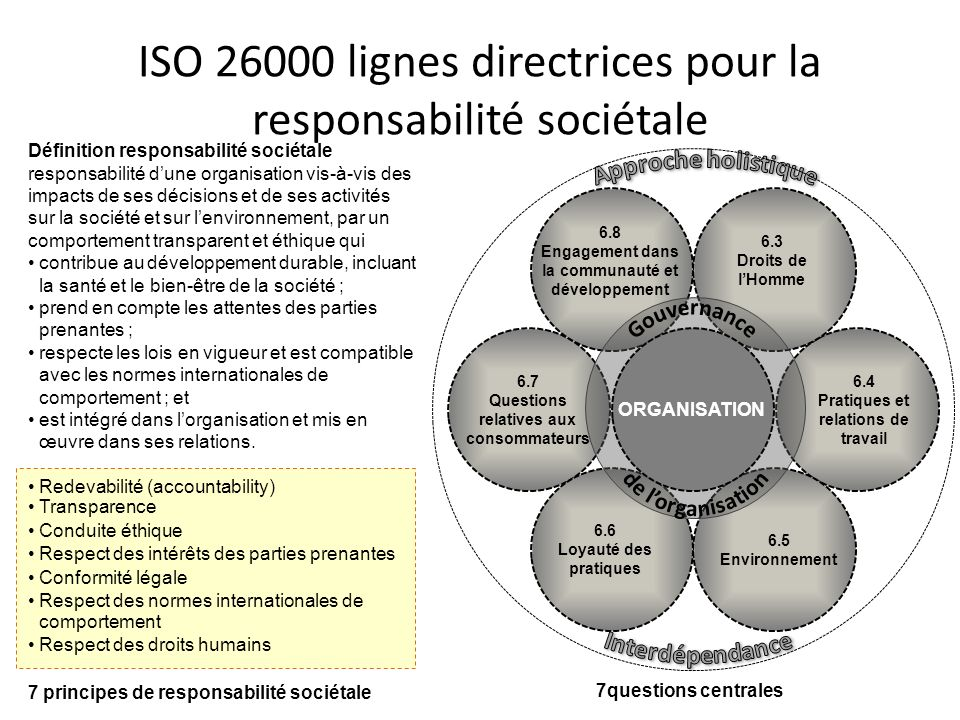 Normes internationales de comportement : traduction entre deux régimes de légitimité Institutions internationales droit international accords intergouvernementaux Normes internationales de comportement Mise en œuvre par les organisations Lignes directrices élaborée avec les parties prenantes ISO 26000 un pont institutionnel Mise en œuvre par le marché Normes élaborées avec les experts et les praticiens Imposé par le marché ISO Institutions internationales droit international accords intergouvernementaux législation nationales ratification ONU www.brodhag.org