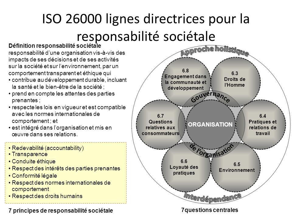 ISO 26000 lignes directrices pour la responsabilité sociétale 6.8 Engagement dans la communauté et développement 6.3 Droits de lHomme 6.4 Pratiques et