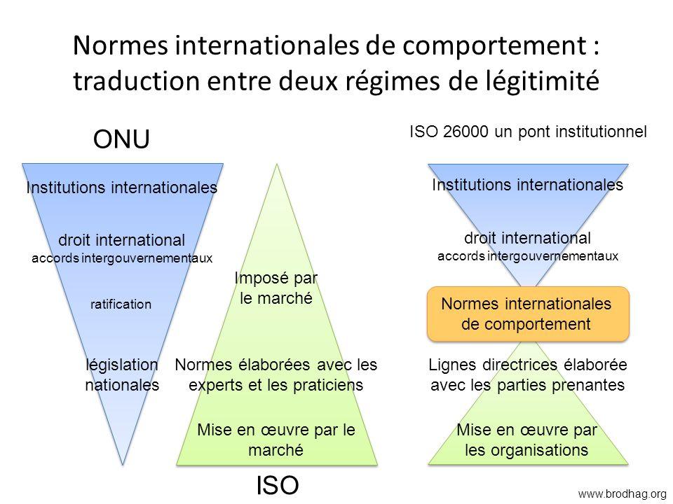 Normes internationales de comportement : traduction entre deux régimes de légitimité Institutions internationales droit international accords intergou