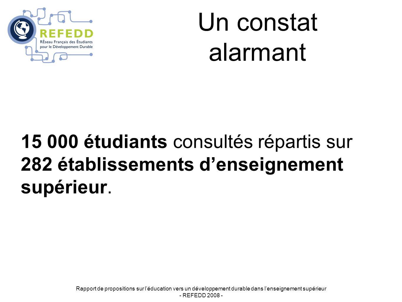 Un constat alarmant Rapport de propositions sur léducation vers un développement durable dans lenseignement supérieur - REFEDD 2008 - 15 000 étudiants consultés répartis sur 282 établissements denseignement supérieur.