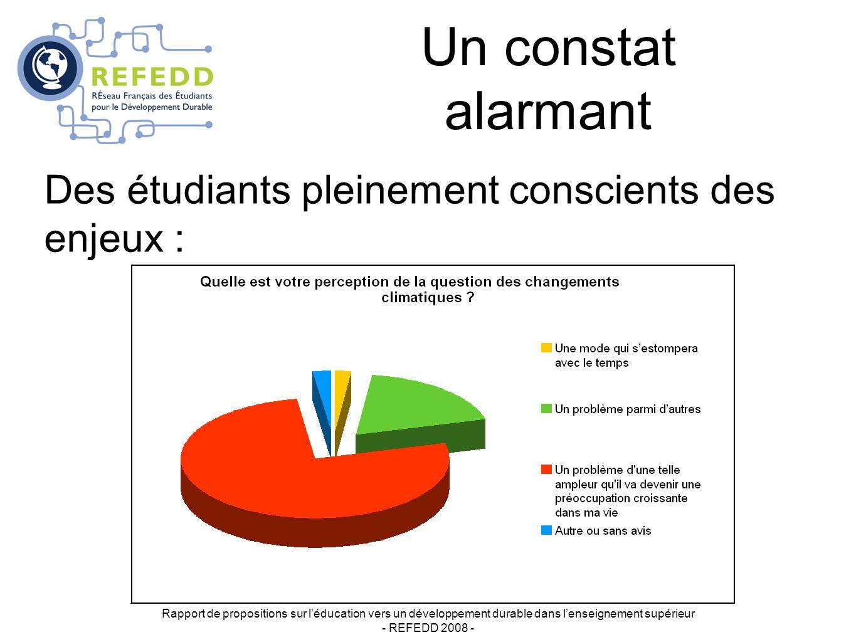 Un constat alarmant Rapport de propositions sur léducation vers un développement durable dans lenseignement supérieur - REFEDD 2008 - Des étudiants dotés dune réelle volonté de changement et daction :