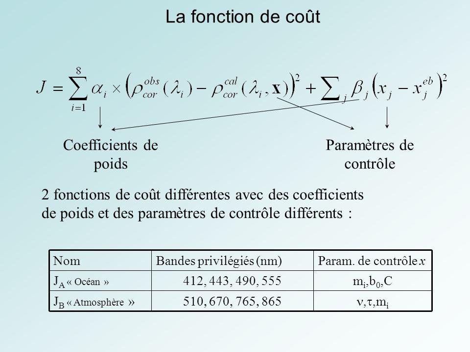 La fonction de coût Coefficients de poids Paramètres de contrôle 412, 443, 490, 555 Bandes privilégiés (nm),,m i J B « Atmosphère » m i,b 0,CJ A « Océan » Param.