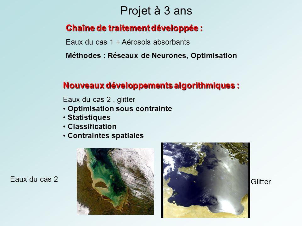 Projet à 3 ans Chaîne de traitement développée : Eaux du cas 1 + Aérosols absorbants Méthodes : Réseaux de Neurones, Optimisation Nouveaux développeme