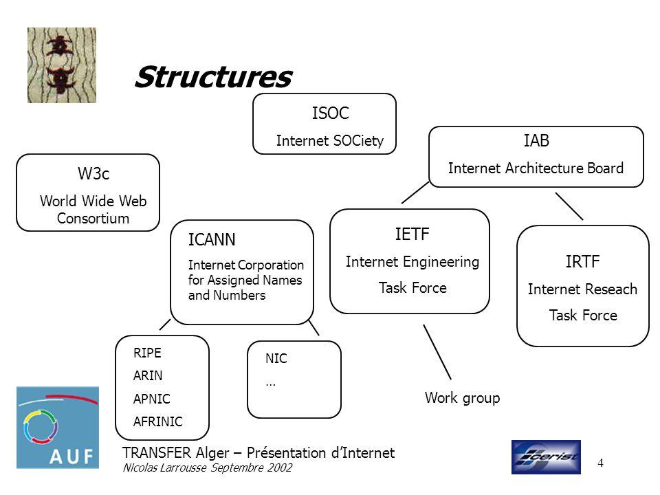 TRANSFER Alger – Présentation dInternet Nicolas Larrousse Septembre 2002 4 Structures ISOC Internet SOCiety IAB Internet Architecture Board W3c World