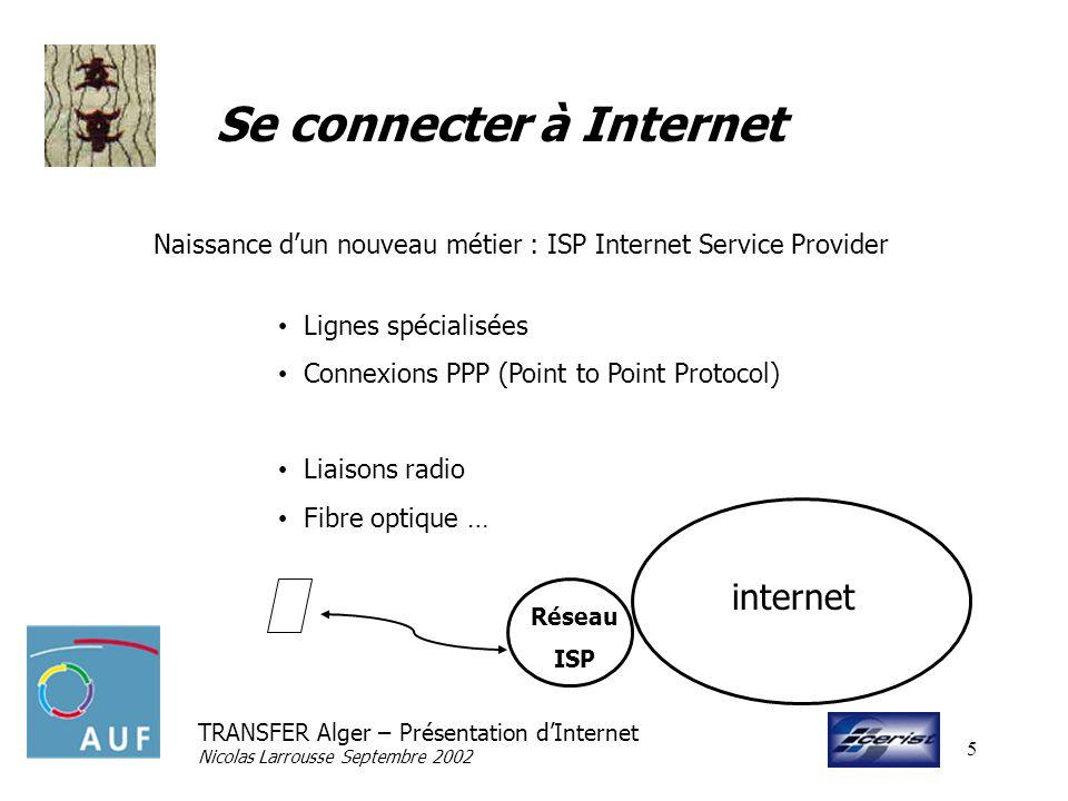 TRANSFER Alger – Présentation dInternet Nicolas Larrousse Septembre 2002 5 Se connecter à Internet Naissance dun nouveau métier : ISP Internet Service