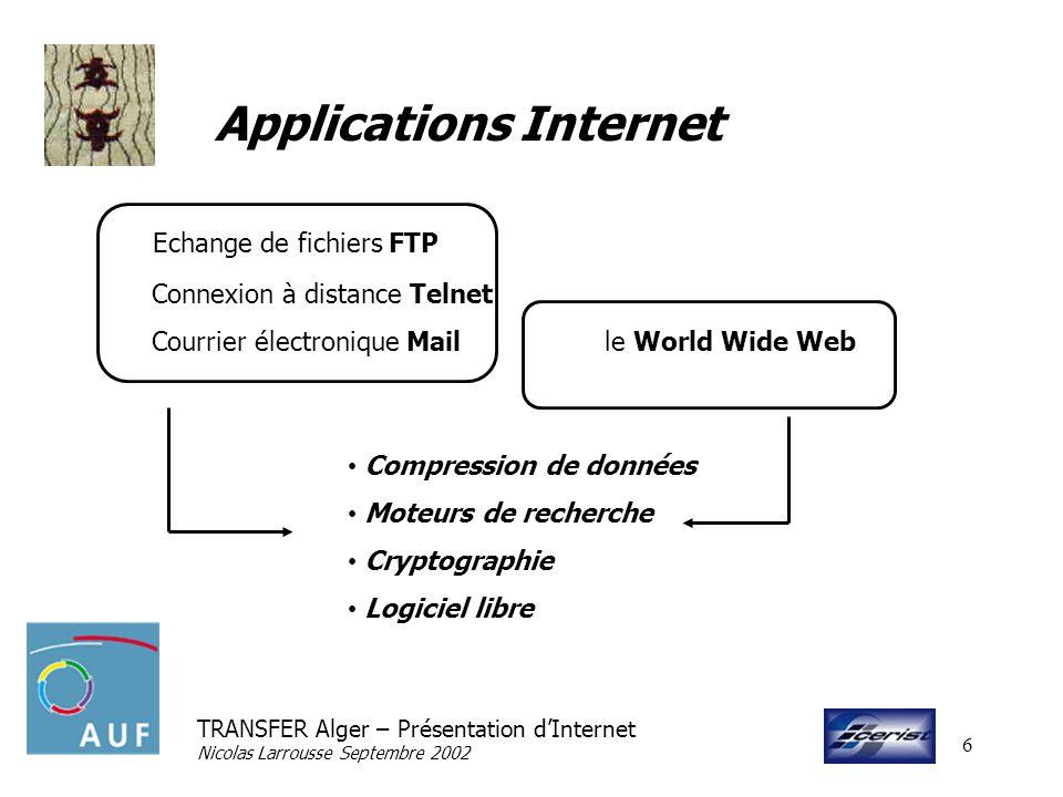 TRANSFER Alger – Présentation dInternet Nicolas Larrousse Septembre 2002 6 Applications Internet Echange de fichiers FTP Connexion à distance Telnet C
