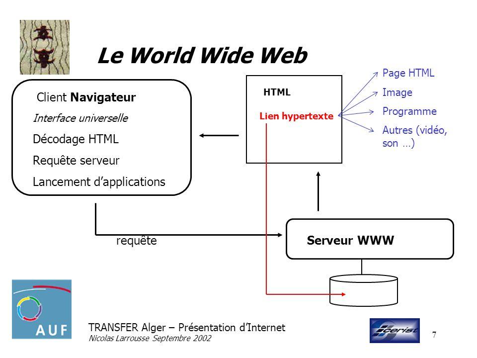 TRANSFER Alger – Présentation dInternet Nicolas Larrousse Septembre 2002 7 Le World Wide Web Client Navigateur Interface universelle Décodage HTML Req