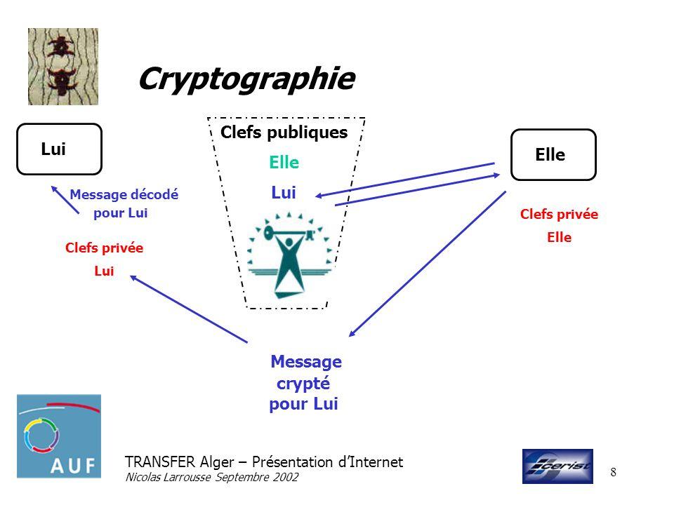 TRANSFER Alger – Présentation dInternet Nicolas Larrousse Septembre 2002 8 Cryptographie Lui Message crypté pour Lui Elle Clefs publiques Elle Lui Cle