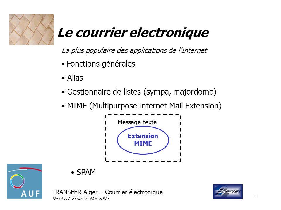 TRANSFER Alger – Courrier électronique Nicolas Larrousse Mai 2002 1 Le courrier electronique La plus populaire des applications de lInternet Fonctions