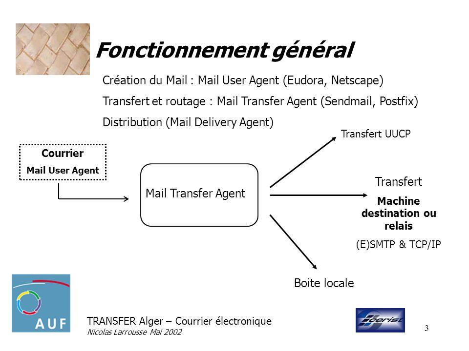TRANSFER Alger – Courrier électronique Nicolas Larrousse Mai 2002 3 Fonctionnement général Création du Mail : Mail User Agent (Eudora, Netscape) Trans