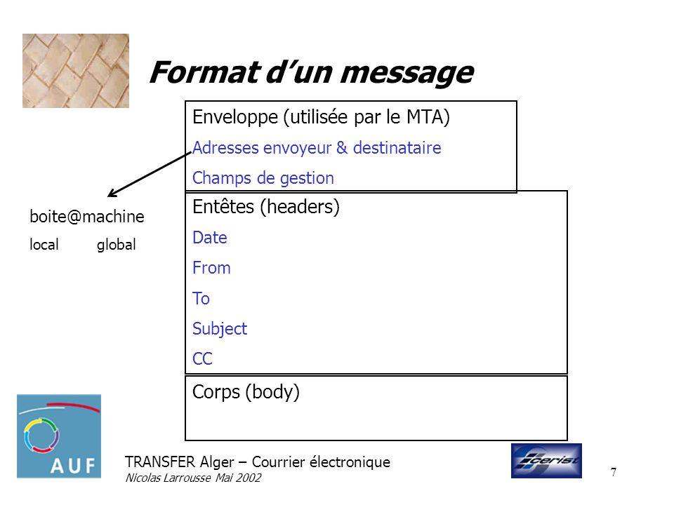 TRANSFER Alger – Courrier électronique Nicolas Larrousse Mai 2002 7 Format dun message Enveloppe (utilisée par le MTA) Adresses envoyeur & destinatair