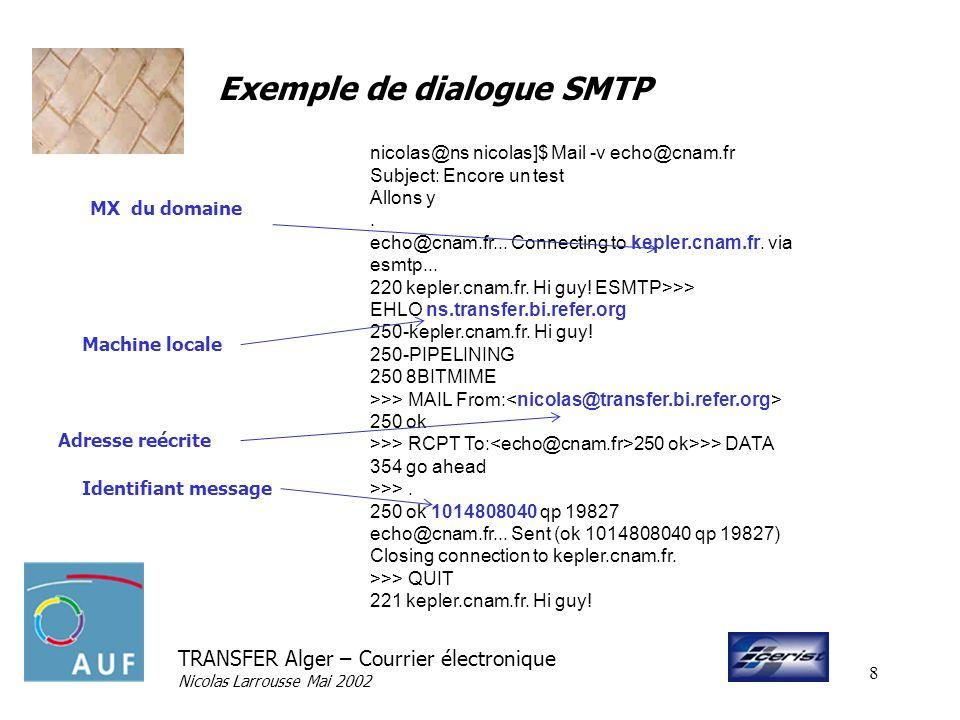 TRANSFER Alger – Courrier électronique Nicolas Larrousse Mai 2002 9 Références Sendmail http://www.sendmail.org IMAP http://www.imap.org SMTP http://www.castellum.net/tutorials/smtp_tutorial.htm http://raddist.rad.com/networks/1998/smtp/smtp.htm Postfix http://www.postfix.org/ Qpop http://www.eudora.com/qpopper/