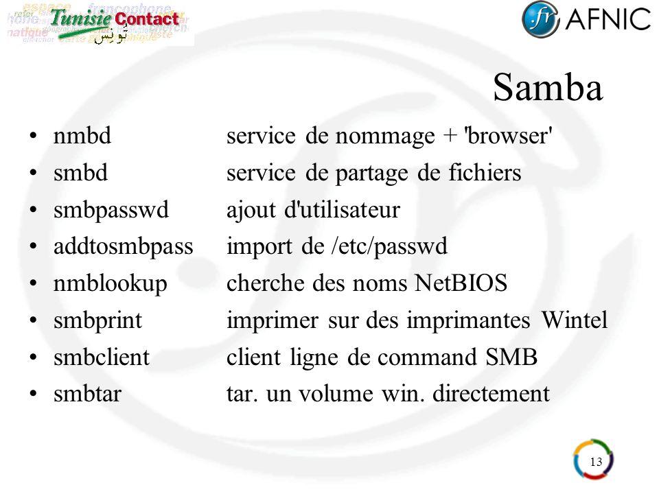 13 Samba nmbdservice de nommage + 'browser' smbdservice de partage de fichiers smbpasswdajout d'utilisateur addtosmbpassimport de /etc/passwd nmblooku