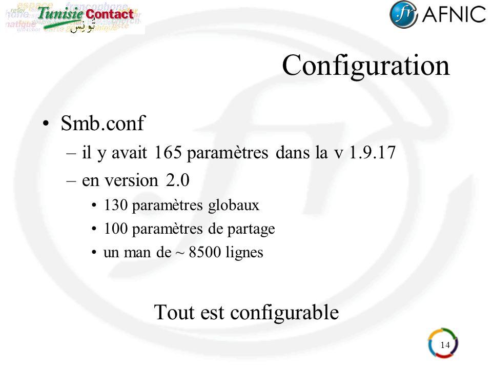 14 Configuration Smb.conf –il y avait 165 paramètres dans la v 1.9.17 –en version 2.0 130 paramètres globaux 100 paramètres de partage un man de ~ 850