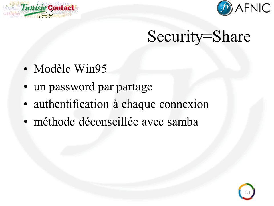 21 Security=Share Modèle Win95 un password par partage authentification à chaque connexion méthode déconseillée avec samba