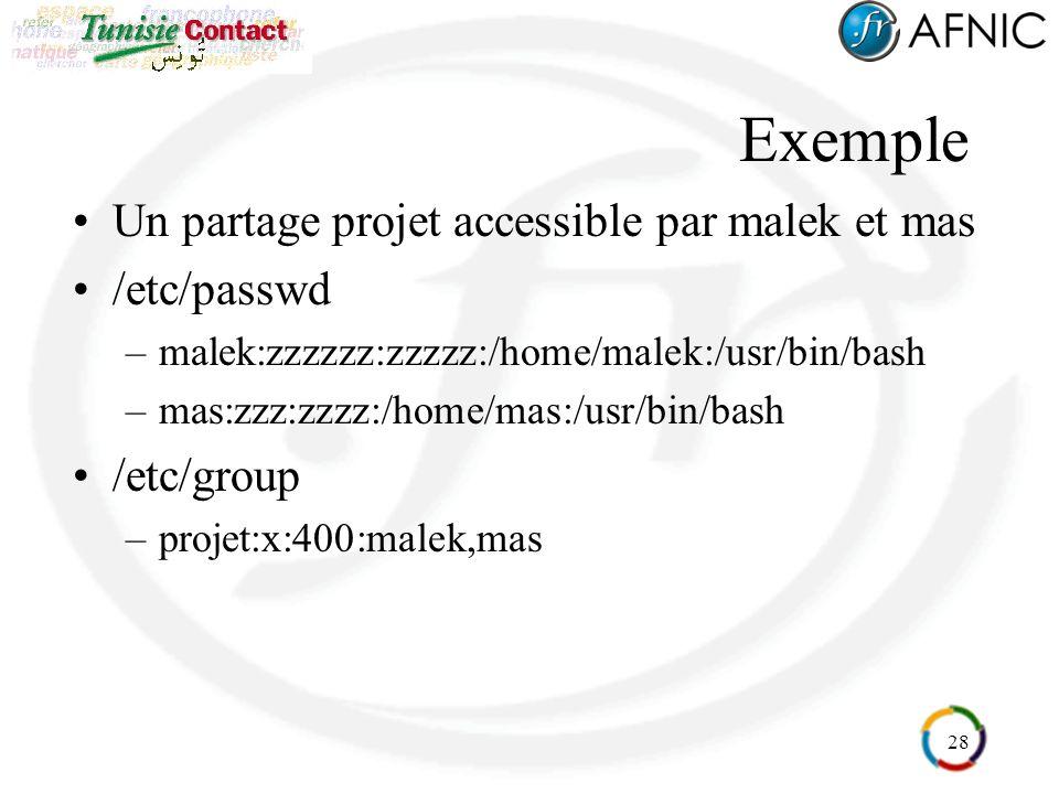 28 Exemple Un partage projet accessible par malek et mas /etc/passwd –malek:zzzzzz:zzzzz:/home/malek:/usr/bin/bash –mas:zzz:zzzz:/home/mas:/usr/bin/ba