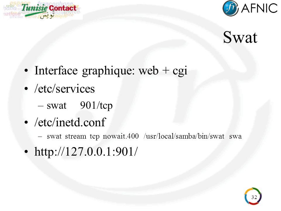 32 Swat Interface graphique: web + cgi /etc/services –swat901/tcp /etc/inetd.conf –swat stream tcp nowait.400 /usr/local/samba/bin/swat swa http://127
