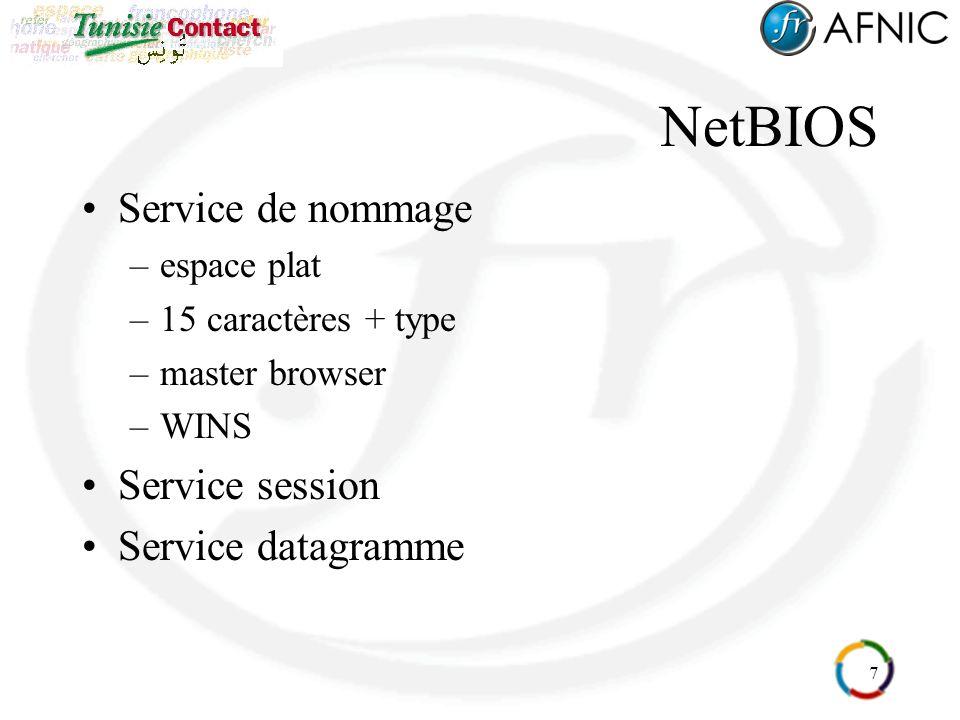 7 NetBIOS Service de nommage –espace plat –15 caractères + type –master browser –WINS Service session Service datagramme