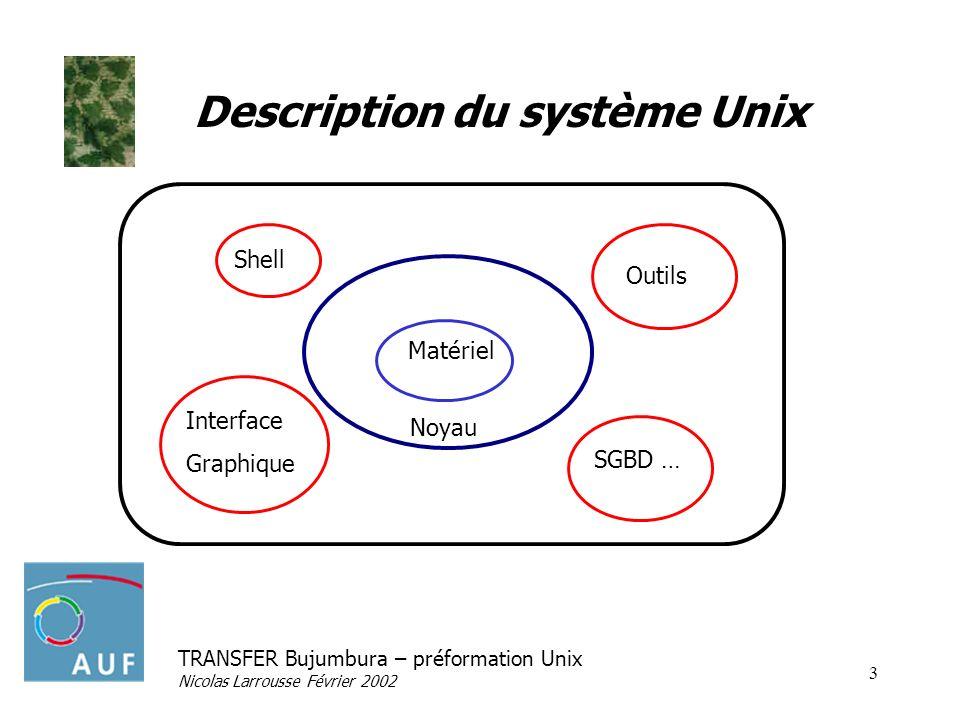 TRANSFER Bujumbura – préformation Unix Nicolas Larrousse Février 2002 14 Les scripts shell Variables spécifiques des shell scripts Paramètres $# nombre de paramètres $* liste des paramètres $0 nom du script $1 $2 … $9 contenu des paramètres Autres $$ numéro du processus $.