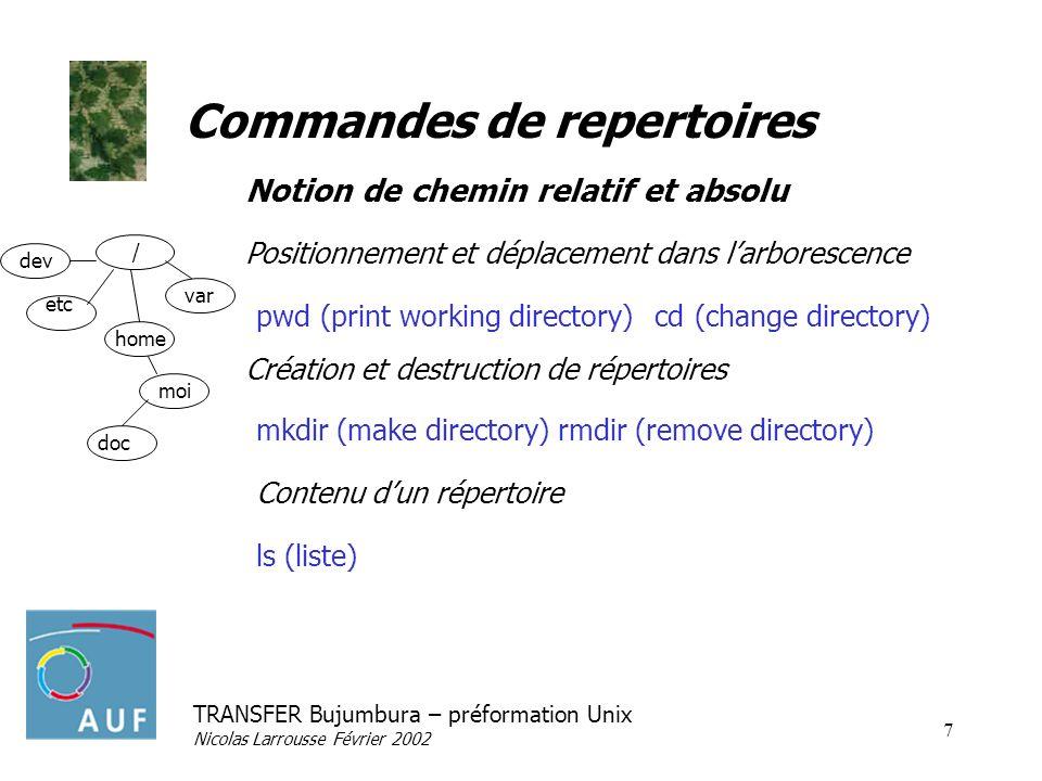 TRANSFER Bujumbura – préformation Unix Nicolas Larrousse Février 2002 7 Commandes de repertoires Notion de chemin relatif et absolu Positionnement et