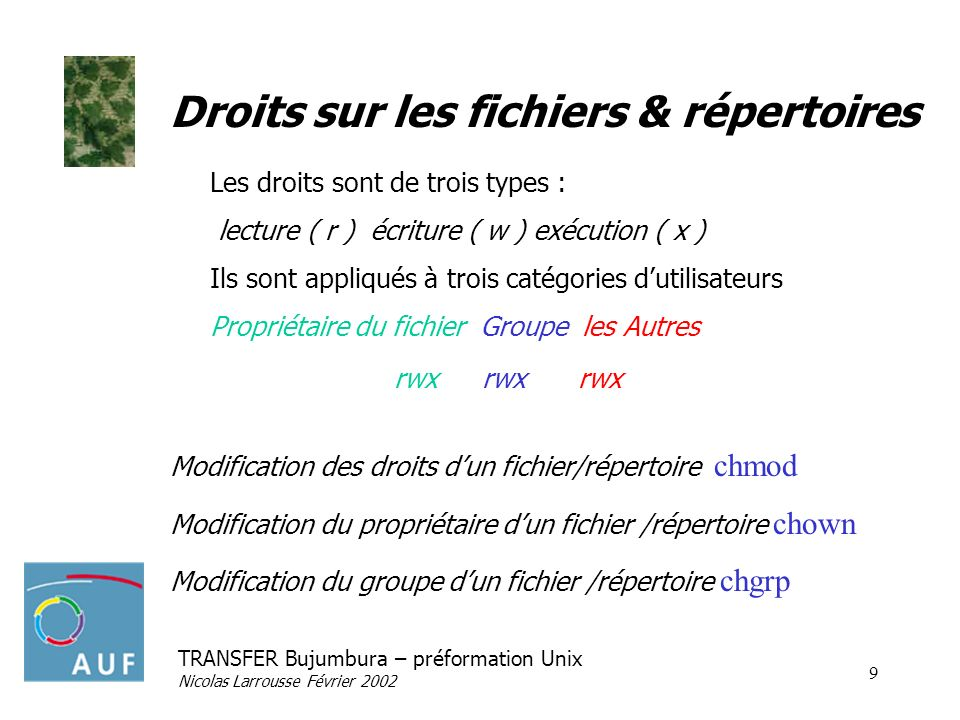 TRANSFER Bujumbura – préformation Unix Nicolas Larrousse Février 2002 9 Droits sur les fichiers & répertoires Les droits sont de trois types : lecture