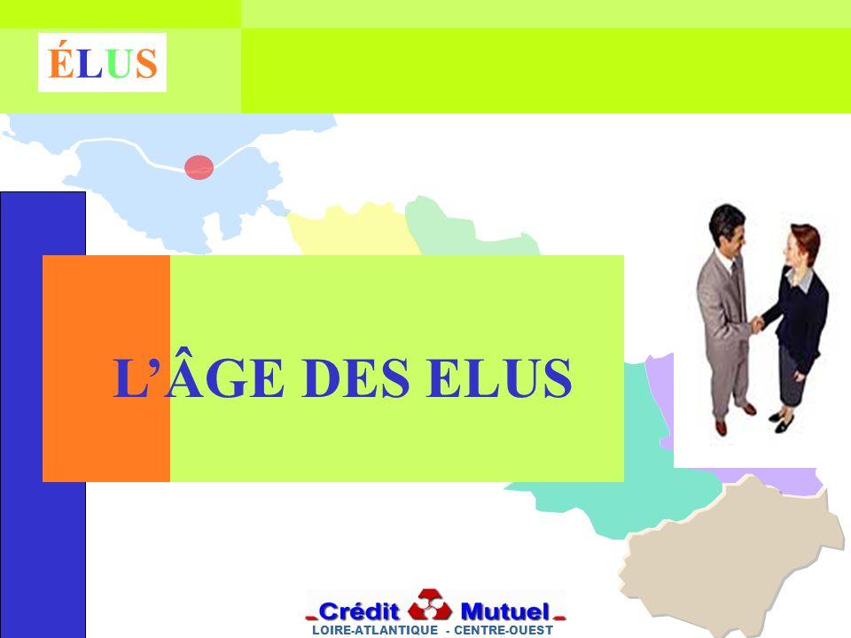 LOIRE-ATLANTIQUE - CENTRE-OUEST ÉLUSÉLUS LÂGE DES ELUS