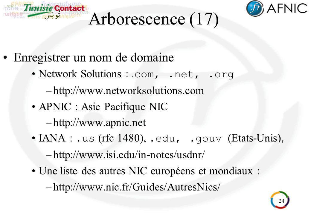 24 Arborescence (17) Enregistrer un nom de domaine Network Solutions :. com,.net,.org –http://www.networksolutions.com APNIC : Asie Pacifique NIC –htt