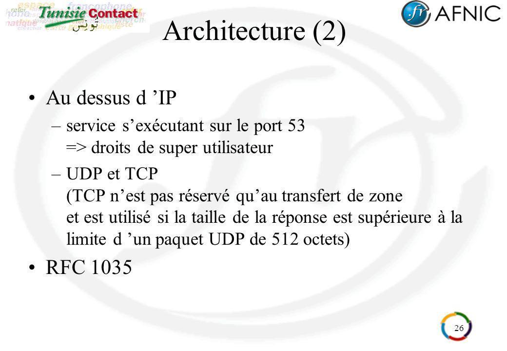 26 Architecture (2) Au dessus d IP –service sexécutant sur le port 53 => droits de super utilisateur –UDP et TCP (TCP nest pas réservé quau transfert