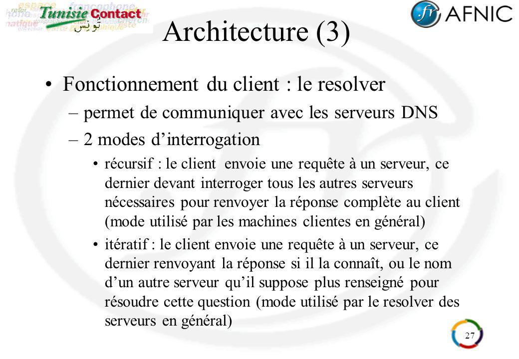27 Architecture (3) Fonctionnement du client : le resolver –permet de communiquer avec les serveurs DNS –2 modes dinterrogation récursif : le client e