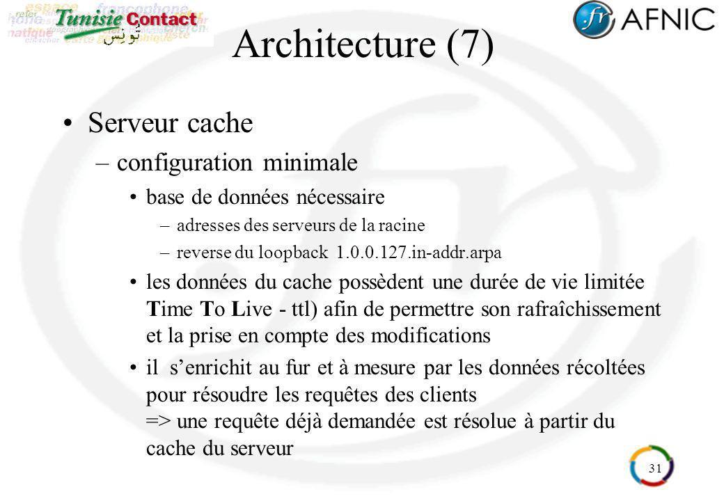 31 Architecture (7) Serveur cache –configuration minimale base de données nécessaire –adresses des serveurs de la racine –reverse du loopback 1.0.0.12