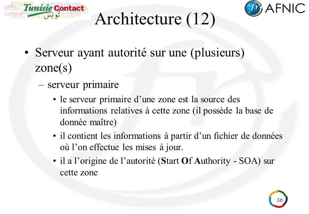 36 Architecture (12) Serveur ayant autorité sur une (plusieurs) zone(s) –serveur primaire le serveur primaire dune zone est la source des informations