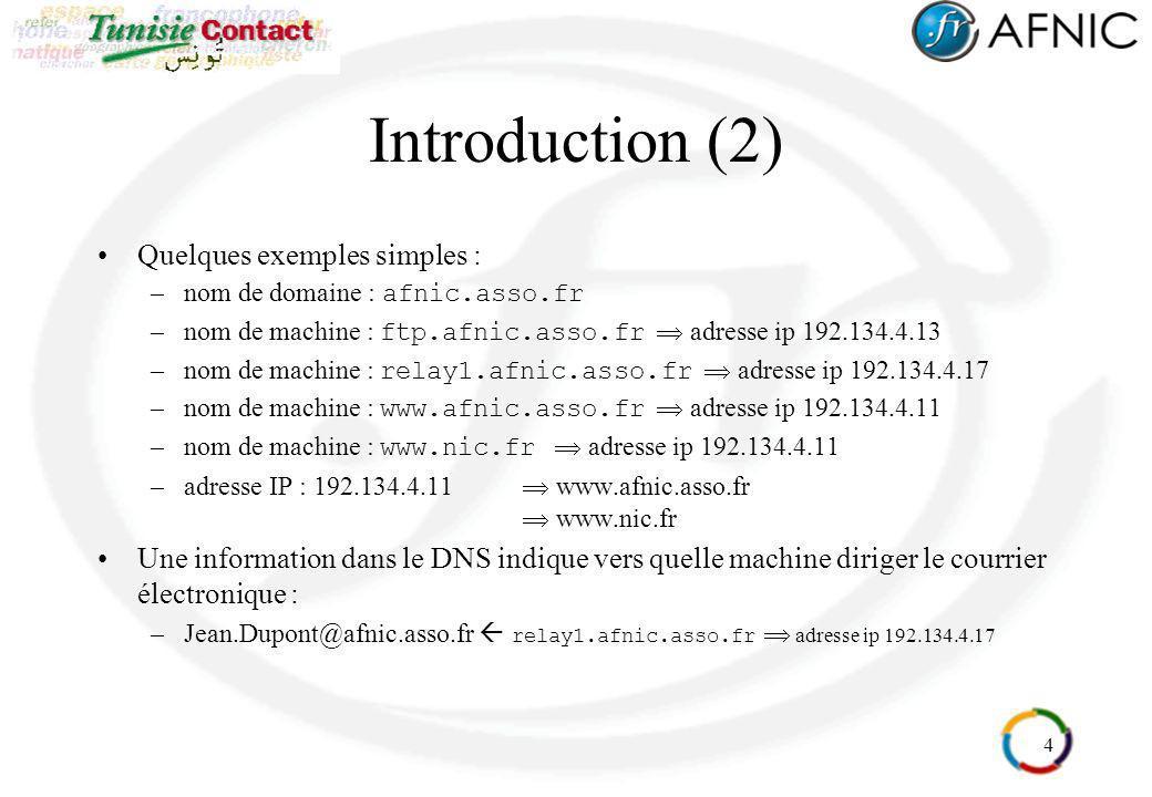 4 Introduction (2) Quelques exemples simples : –nom de domaine : afnic.asso.fr –nom de machine : ftp.afnic.asso.fr adresse ip 192.134.4.13 –nom de mac