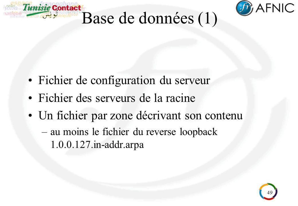 49 Base de données (1) Fichier de configuration du serveur Fichier des serveurs de la racine Un fichier par zone décrivant son contenu –au moins le fi