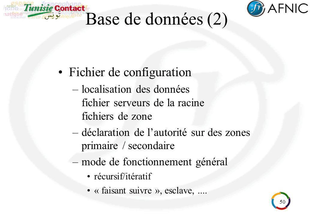 50 Base de données (2) Fichier de configuration –localisation des données fichier serveurs de la racine fichiers de zone –déclaration de lautorité sur