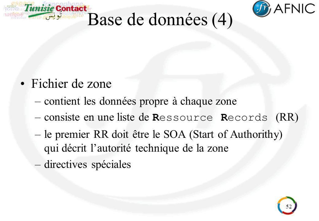 52 Base de données (4) Fichier de zone –contient les données propre à chaque zone –consiste en une liste de Ressource Records (RR) –le premier RR doit