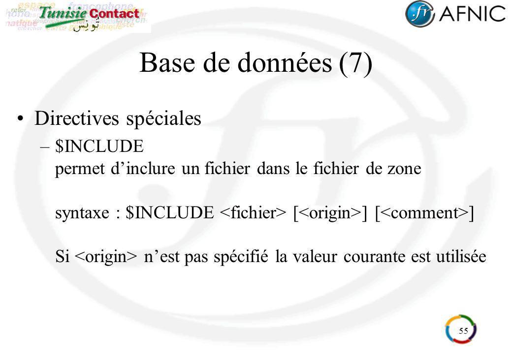 55 Base de données (7) Directives spéciales –$INCLUDE permet dinclure un fichier dans le fichier de zone syntaxe : $INCLUDE [ ] [ ] Si nest pas spécif