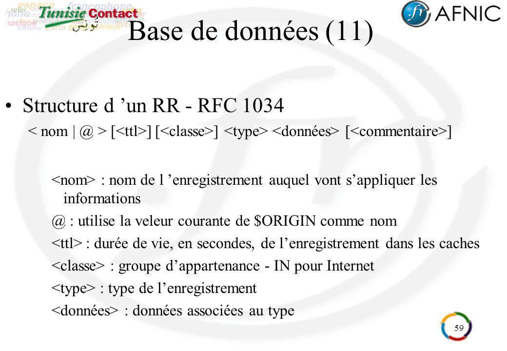 59 Base de données (11) Structure d un RR - RFC 1034 [ ] [ ] [ ] : nom de l enregistrement auquel vont sappliquer les informations @ : utilise la vele