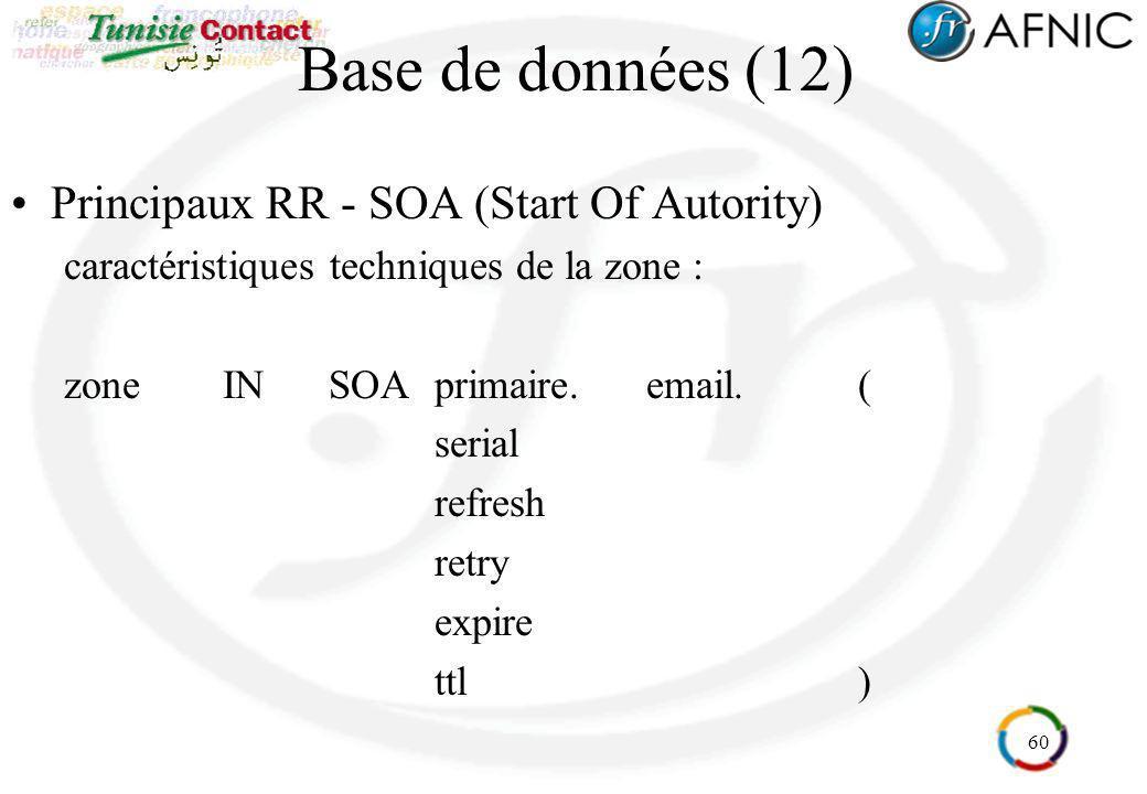 60 Base de données (12) Principaux RR - SOA (Start Of Autority) caractéristiques techniques de la zone : zoneINSOAprimaire.email.( serial refresh retr