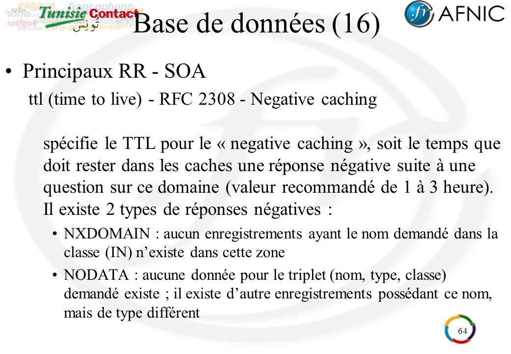 64 Base de données (16) Principaux RR - SOA ttl (time to live) - RFC 2308 - Negative caching spécifie le TTL pour le « negative caching », soit le tem